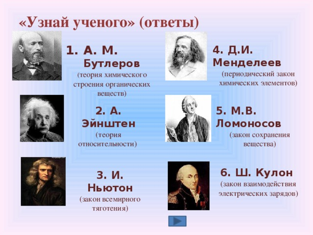«Узнай ученого» (ответы)   А. М. Бутлеров ( теория химического строения органических веществ) 4. Д.И. Менделеев (периодический закон химических элементов) 2. А. Эйнштен (теория относительности)  5. М.В. Ломоносов (закон сохранения вещества) 6. Ш. Кулон (закон взаимодействия электрических зарядов) 3. И. Ньютон (закон всемирного тяготения)