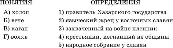 Контрольная работа восточные славяне 5379