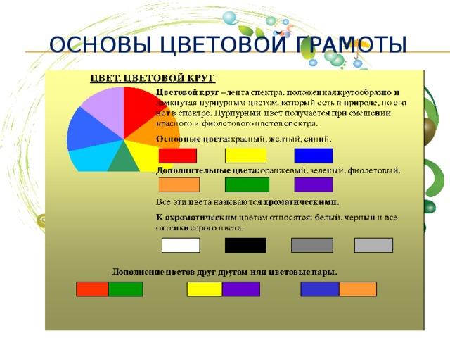 Основы цветовой грамоты