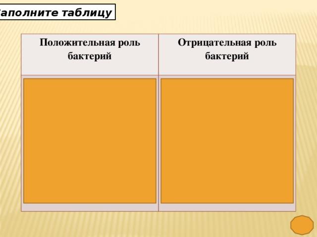 Заполните таблицу Положительная роль бактерий Отрицательная роль бактерий