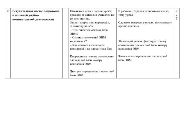 2 Вступительная часть: подготовка к активной учебно-познавательной деятельности  Объявляет цели и задачи урока, организует действия учащихся по ее восприятию.  Задает вопросы по параграфу, заданному на дом.  – Что такое элементная база ЭВМ?  – Сколько поколений ЭВМ выделяется?  – Как соотносятся номера поколений и их элементная база   Корректирует схему соотнесения элементной базы номеру поколения ЭВМ.   Диктует определение элементной базы ЭВМ В рабочих тетрадях записывают число, тему урока   Слушают вопросы учителя, высказывают предположения     Желающий ученик фиксирует схему соотнесения элементной базы номеру поколения ЭВМ   Записывают определение элементной базы ЭВМ 2,5
