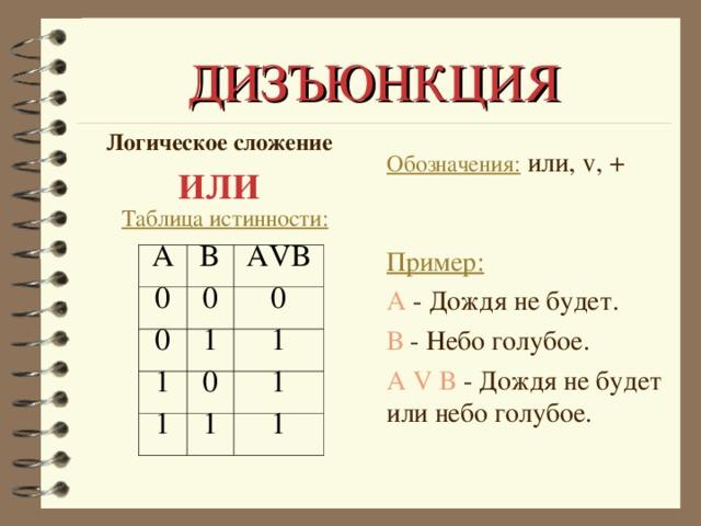 ДИЗЪЮНКЦИЯ Логическое сложение ИЛИ Обозначения: или, v, +   Пример: А - Дождя не будет. В - Небо голубое. А V В - Дождя не будет или небо голубое. Таблица истинности: