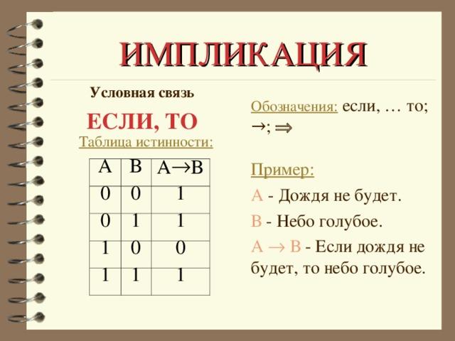 ИМПЛИКАЦИЯ Условная связь ЕСЛИ, ТО Обозначения: если, … то; →;   Пример: А - Дождя не будет. В - Небо голубое. А  В - Если дождя не будет, то небо голубое. Таблица истинности: А  В
