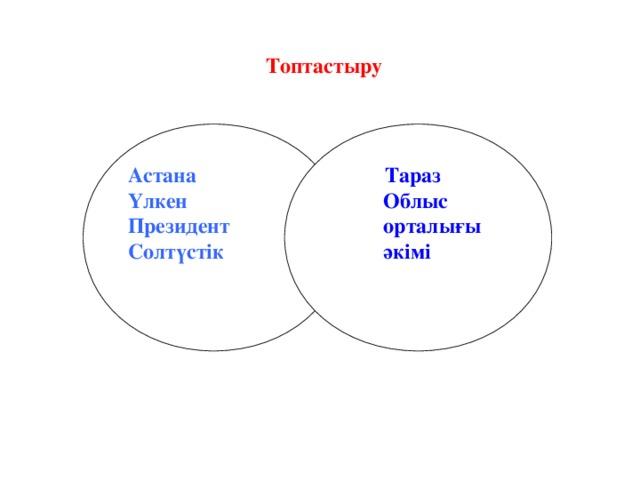 Топтастыру Астана Үлкен Президент Солтүстік  Тараз  Облыс  орталығы  әкімі