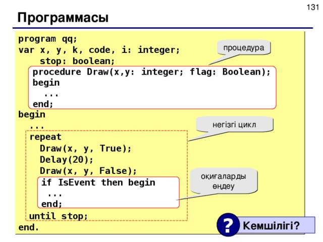 Программасы program qq; var x, y, k, code, i: integer;   stop: boolean;    begin  ...  repeat   Draw(x, y, True);  Delay(20);  Draw(x, y, False);     until stop; end. procedure Draw(x,y: integer; flag: Boolean); begin  ... end; негізгі цикл оқиғаларды өңдеу if IsEvent then begin  ... end; ?  Кемшілігі ?