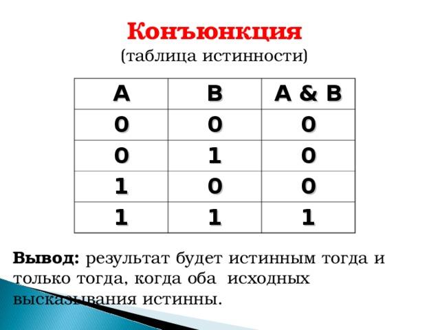 Конъюнкция (таблица истинности) А В 0 0 0 A & B 1 0 1 0 0 1 1 0 1 Вывод: результат будет истинным тогда и только тогда, когда оба исходных высказывания истинны.