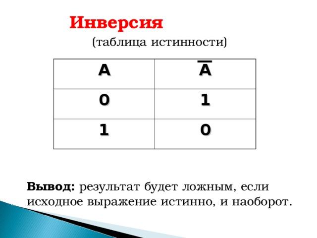 Инверсия   (таблица истинности) А А 0 1 1 0 Вывод: результат будет ложным, если исходное выражение истинно, и наоборот.