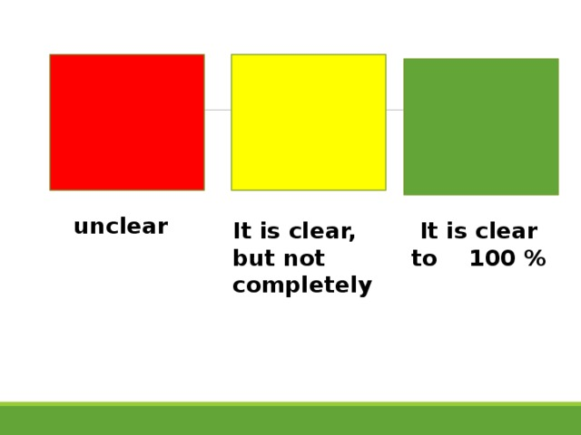 unclear It is clear, but not completely It is clear to 100 %