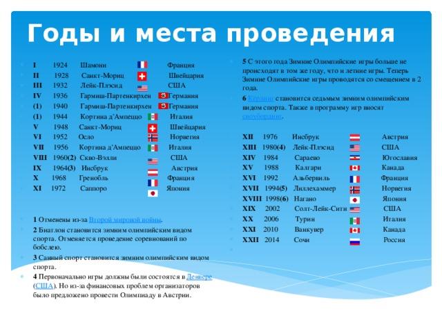 Годы и места проведения   5 С этого года Зимние Олимпийские игры больше не происходят в том же году, что и летние игры. Теперь Зимние Олимпийские игры проводятся со смещением в 2 года. 6  Кёрлинг становится седьмым зимним олимпийским видом спорта. Также в программу игр вносят сноубординг .  XII 1976 Инсбрук Австрия XIII 1980 (4) Лейк-Плэсид США XIV 1984 Сараево Югославия XV 1988 Калгари Канада XVI 1992 Альбервиль Франция XVII 1994 (5) Лиллехаммер Норвегия XVIII 1998 (6) Нагано Япония XIX 2002 Солт-Лейк-Сити США XX 2006 Турин Италия XXI 2010 Ванкувер Канада XXII 2014 Сочи Россия  I 1924 Шамони  Франция II 1928 Санкт-Мориц  Швейцария III 1932 Лейк-Плэсид  США IV 1936 Гармиш-Партенкирхен  Германия (1) 1940 Гармиш-Партенкирхен  Германия (1) 1944 Кортина д'Ампеццо  Италия V 1948 Санкт-Мориц  Швейцария VI 1952 Осло  Норвегия VII 1956 Кортина д'Ампеццо  Италия VIII 1960 (2) Скво-Вэлли  США IX 1964 (3) Инсбрук  Австрия X 1968 Гренобль  Франция XI 1972 Саппоро  Япония