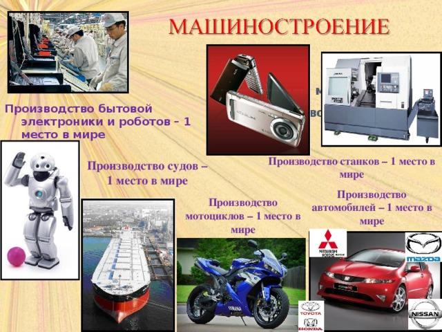 – 2 место в мире Производство  Производство бытовой электроники и роботов – 1 место в мире  Производство станков – 1 место в мире Производство судов – 1 место в мире Производство автомобилей – 1 место в мире Производство мотоциклов – 1 место в мире