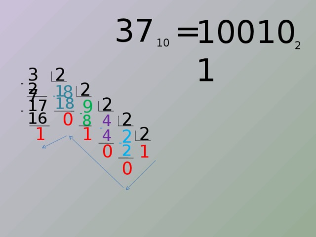 37 = 100101 10 2 37 2 2 - 2 8 1 - 2 18 17 9 - 2 0 - 16 8 4 1 2 - 1 2 4 - 2 1 0 0