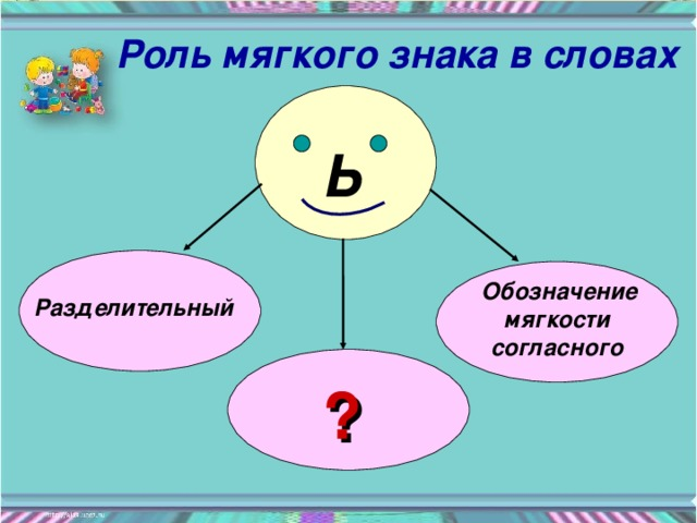 Роль мягкого знака в словах Ь  Обозначение мягкости согласного Разделительный ?