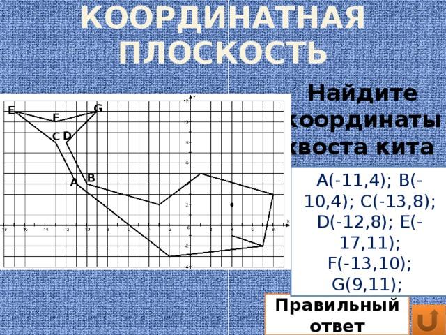 КООРДИНАТНАЯ ПЛОСКОСТЬ Найдите координаты хвоста кита  G E F D С А(-11,4); В(-10,4); С(-13,8); D(-12,8); Е(-17,11); F(-13,10); G(9,11); В А Правильный ответ