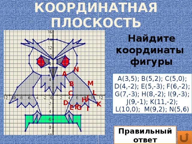 КООРДИНАТНАЯ ПЛОСКОСТЬ Найдите координаты фигуры N А A(3,5); B(5,2); C(5,0); D(4,-2); E(5,-3); F(6,-2); G(7,-3); H(8,-2); I(9,-3); J(9,-1); K(11,-2); L(10,0); M(9,2); N(5,6) M В L С J  F H D K G E I Правильный ответ