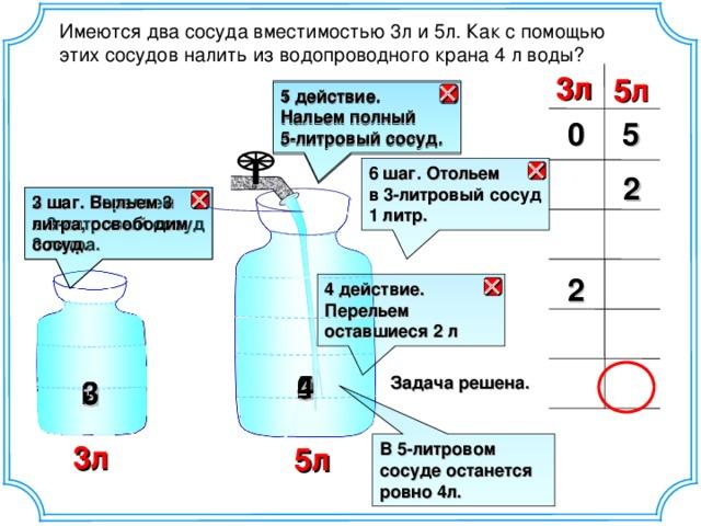 Решение задач на переливание 5 класс физика 8 класс решение задач электрический ток