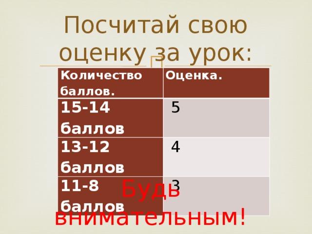 Посчитай свою оценку за урок: Количество баллов. Оценка. 15-14 баллов  5 13-12 баллов  4 11-8 баллов  3 Будь внимательным!
