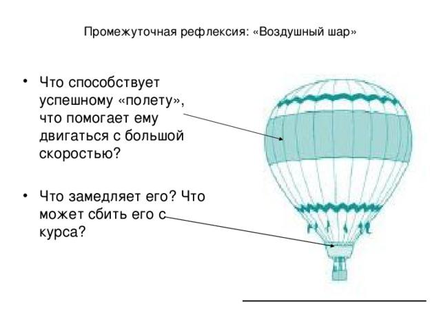Промежуточная рефлексия: «Воздушный шар»
