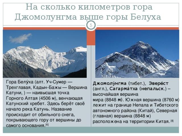 На сколько километров гора Джомолунгма выше горы Белуха  Гора Белу́ха (алт. Уч-Сумер— Трехглавая, Кадын-Бажы— Вершина Катуни, )— наивысшая точка Горного Алтая (4506 м), венчающая Катунский хребет. Здесь берёт своё начало река Катунь. Название происходит от обильного снега, покрывающего гору от вершины до самого основания. [6] Джомолу́нгма ( тибет.),   Эвере́ст ( англ. ), Сагарма́тха (непальск. ) – высочайшая вершина мира  ( 8848 м) .  Южная вершина (8760м) лежит на границе Непала и Тибетского автономного района (Китай), Северная (главная) вершина (8848м) расположена на территории Китая. [ 8 ]