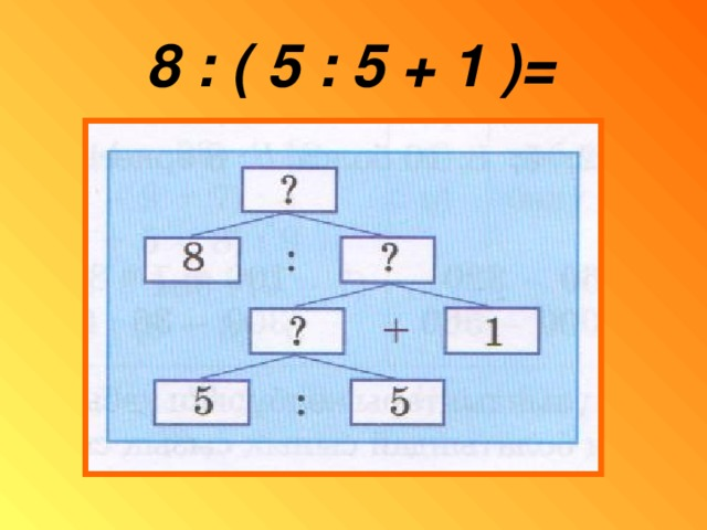 8 : ( 5 : 5 + 1 )=