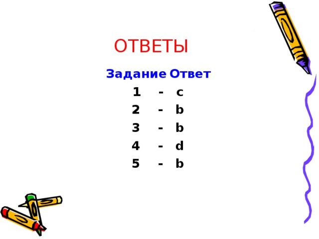 ОТВЕТЫ Задание  Ответ 1 - c 2 - b 3 - b 4 - d 5 - b