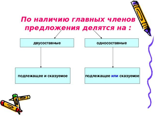 По наличию главных членов предложения делятся на : двусоставные односоставные подлежащее и сказуемое подлежащее или сказуемое