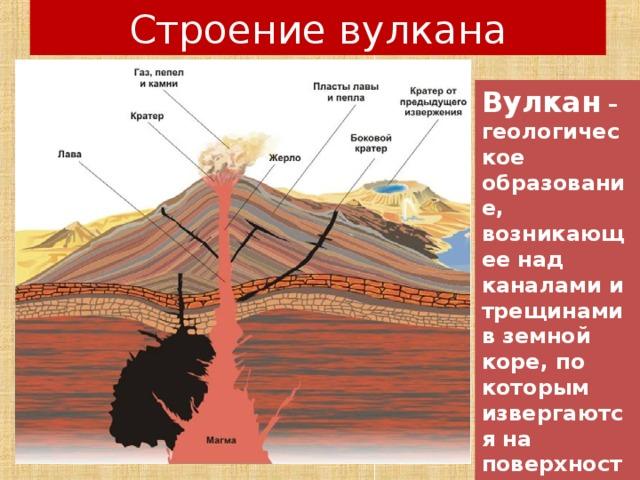 Строение вулкана Вулкан – геологическое образование, возникающее над каналами и трещинами в земной коре, по которым извергаются на поверхность лава, газы, пары воды, обломки пород.