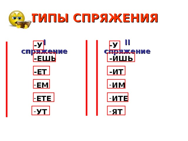 сравниваем личные окончания глаголов принадлежащих к разным спряжениям 4 класс пнш презентация тинькофф банк кредиты пенсионерам
