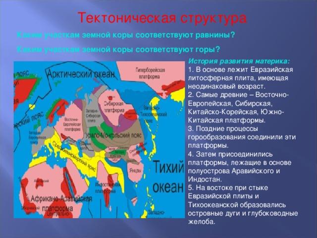 Тектоническая структура Каким участкам земной коры соответствуют равнины? Каким участкам земной коры соответствуют горы? История развития материка: 1. В основе лежит Евразийская литосферная плита, имеющая неодинаковый возраст. 2. Самые древние – Восточно-Европейская, Сибирская, Китайско-Корейская, Южно-Китайская платформы. 3. Поздние процессы горообразования соединили эти платформы. 4. Затем присоединились платформы, лежащие в основе полуострова Аравийского и Индостан. 5. На востоке при стыке Евразийской плиты и Тихоокеанской образовались островные дуги и глубоководные желоба.