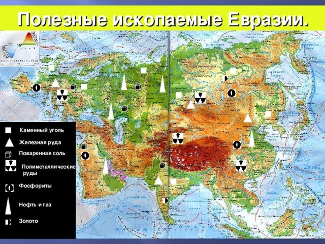 Полезные ископаемые Евразии. Каменный уголь Железная руда Поваренная соль Полиметаллические  руды Фосфориты Нефть и газ Золото