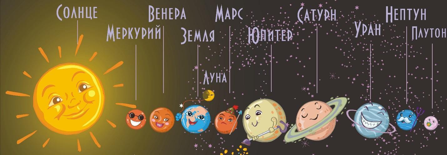 Детские картинки солнечной системы