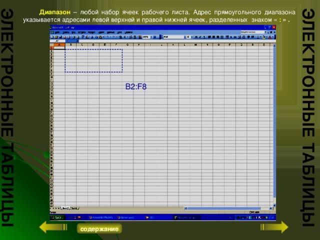 ЭЛЕКТРОННЫЕ ТАБЛИЦЫ ЭЛЕКТРОННЫЕ ТАБЛИЦЫ  Диапазон – любой набор ячеек рабочего листа. Адрес прямоугольного диапазона указывается адресами левой верхней и правой нижней ячеек, разделенных знаком  «  : »  . В2:F8 содержание