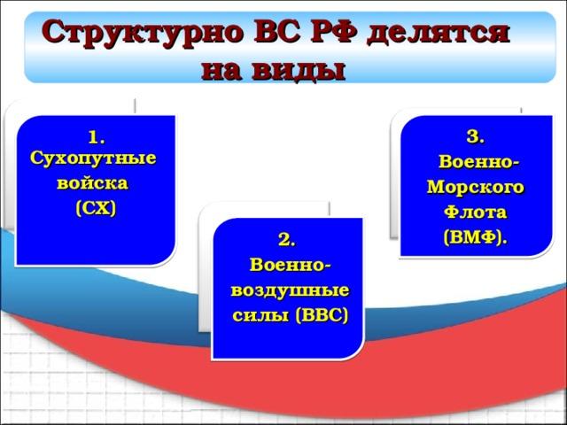 Структурно ВС РФ делятся на виды  1. Сухопутные войска (СХ) 3. Военно- Морского Флота (ВМФ).  2. Военно- воздушные силы (ВВС)