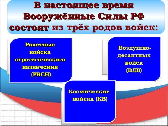 В настоящее время Вооружённые Силы РФ состоят из трёх родов войск:  Воздушно- десантных войск (ВДВ)  Ракетные войска стратегического назначения (РВСН)  Космические войска (КВ)