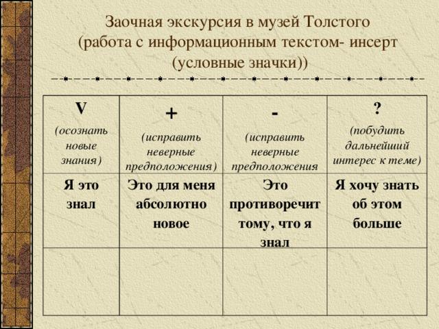 Заочная экскурсия в музей Толстого  (работа с информационным текстом- инсерт  (условные значки)) V (осознать новые знания) + (исправить неверные предположения) Я это знал Это для меня абсолютно новое - (исправить неверные предположения ? (побудить дальнейший интерес к теме) Это противоречит тому, что я знал Я хочу знать об этом больше