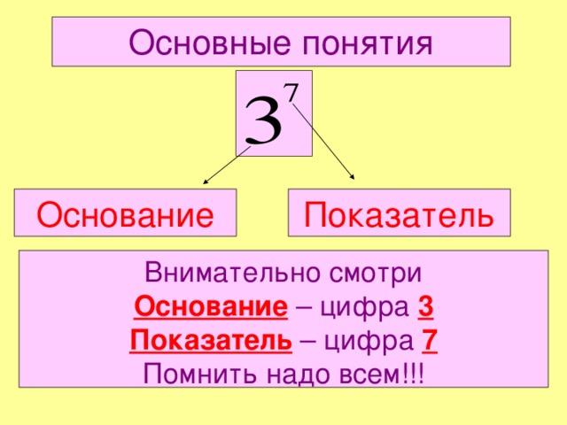 Основные понятия Основание Показатель Внимательно смотри  Основание – цифра 3  Показатель – цифра 7  Помнить надо всем!!!