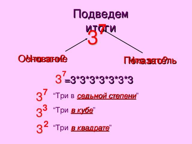 """Подведем итоги 7 3 3 Что это ? Основание Что это ? Показатель 7 3 3 =3*3*3*3*3*3*3 7 3 3 """" Три  в  седьмой степени """" 3 """" Три  в кубе """" 3 3 2 3 """" Три  в квадрате """" 3"""
