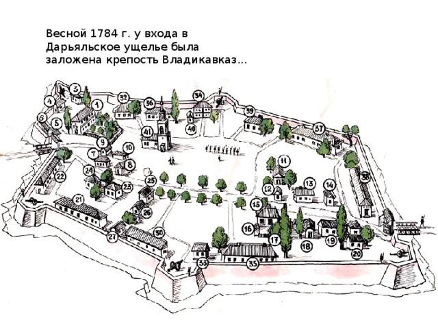Весной 1784г. у входа в Дарьяльское ущелье была заложена крепость Владикавказ...