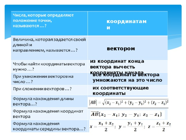 Решение задач с использованием координат и векторов решение задач по алгебре с интегралами