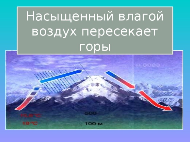 Насыщенный влагой воздух пересекает горы