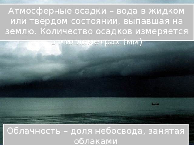 Атмосферные осадки – вода в жидком или твердом состоянии, выпавшая на землю. Количество осадков измеряется в миллиметрах (мм) Облачность – доля небосвода, занятая облаками