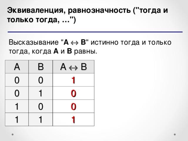 Эквиваленция, равнозначность (