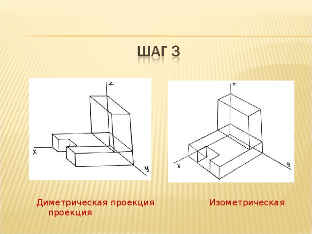 Диметрическая проекция Изометрическая проекция