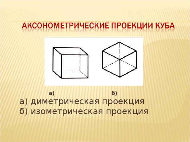 а) б) а) диметрическая проекция б) изометрическая проекция