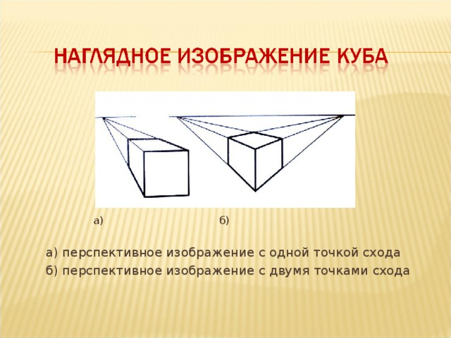 а) б) а) перспективное изображение с одной точкой схода б) перспективное изображение с двумя точками схода