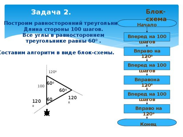 Задача 2. Блок-схема Построим равносторонний треугольник. Длина стороны 100 шагов. Все углы в равностороннем треугольнике равны 60 0 .  Составим алгоритм в виде блок-схемы.   Начало Вперед на 100 шагов Вправо на 120 0 Вперед на 100 шагов 120 0 Вправона 120 0 60 0 100 60 0 Вперед на 100 шагов 120 0 60 0 120 0 Вправо на 120 0 Конец