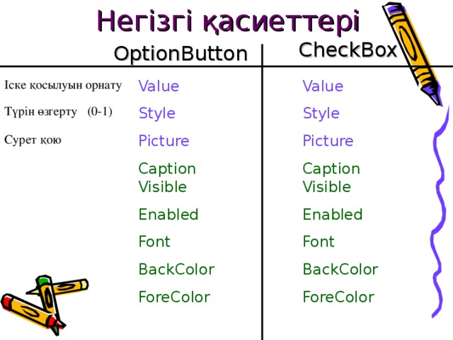 Негізгі қасиеттері CheckBox OptionButton Value Style Picture Value Style Picture Іске қосылуын орнату Caption Visible Enabled Font BackColor ForeColor Caption Visible Enabled Font BackColor ForeColor Түрін өзгерту (0-1) Сурет қою