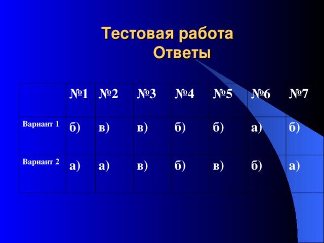 Тестовая работа  Ответы Вариант 1 № 1 б) Вариант 2 № 2 № 3 а) в) в) № 4 а) в) б) № 5 б) № 6 б) а) № 7 в) б) б) а)