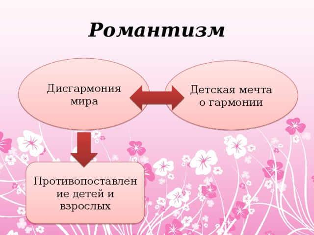 Романтизм Дисгармония мира Детская мечта о гармонии Противопоставление детей и взрослых