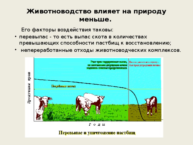 Животноводство влияет на природу меньше.  Его факторы воздействия таковы: