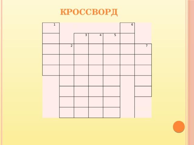 Кроссворд 1 3 2 4 6 5 7